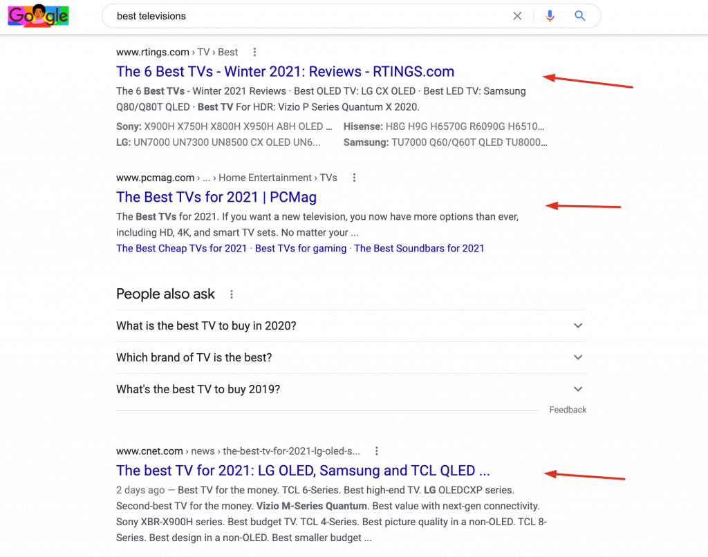 best televisions serp